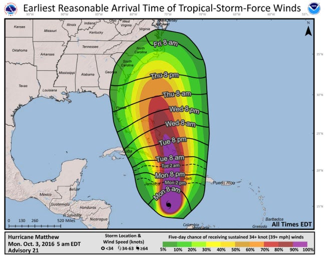 Arrival Time Of Tropical Storm Forced Winds
