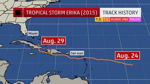 Erika's track history Aug. 24-29, 2015.