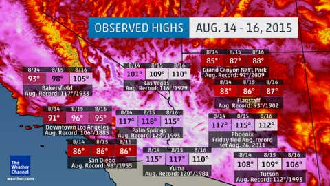 Observed highs for selected Southwest cities, Aug. 14-16, 2015.