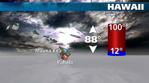 Hawaii has the nation's narrowest temperature range of any state thanks to is tropical location surrounded by water. The state record high was set in April 1931, and the state record low was set in May 1979 at an elevation of 13,733 feet.