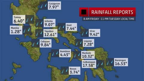 Rainfall reports in the Philippines since 8 a.m. local time Friday (7 p.m. EST Thursday in the U.S.).