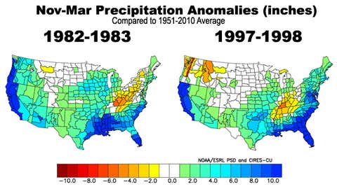 "November-March temperature anomalies during the two ""Super El Niños"" of 1982-1983 (left) and 1997-1998 (right)."