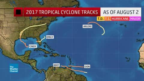 Atlantic Basin named storm tracks in 2017, through August 2.