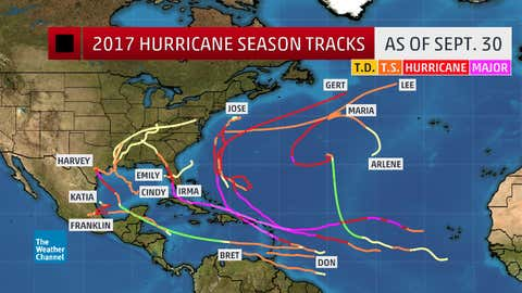 2017 Atlantic season-to-date tracks through September 30. September was the most active month, by ACE index, in the Atlantic Basin on record.