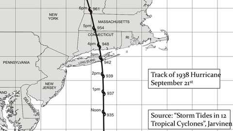 The re-analyzed track of 1938 as it passed through southern New England.