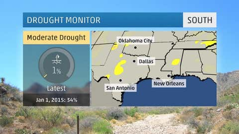 Drought Monitor in the South as of Jun. 2, 2015 illustrating all of Oklahoma and much of Texas drought-free.