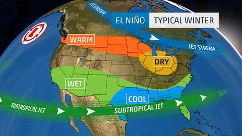 Typical winter pattern during a stronger El Niño.