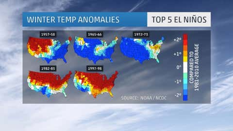 Winter temperature anomalies of the five strongest El Niños on record, prior to 2015-2016. (NOAA/NCDC)