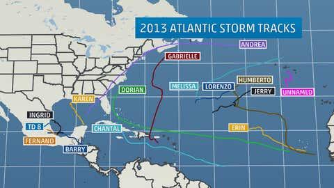 2013 Atlantic hurricane season storm tracks.
