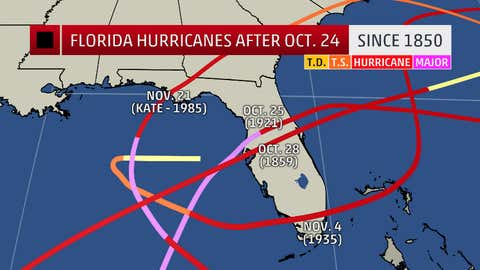 Dating back to 1850, only four hurricanes have made landfall in Florida after Oct. 24.