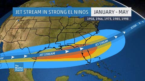 Average January-May jet stream position from the five strongest El Niños near the Gulf Coast since 1950.