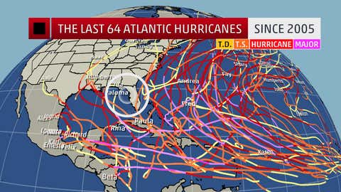 A look at the last 64 hurricanes across the North Atlantic, ranging from late Oct. 2005, to late Oct. 2015.
