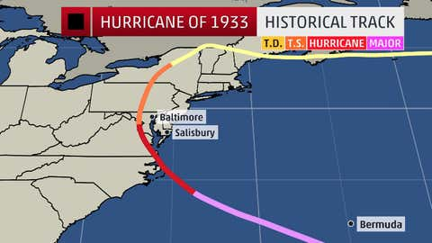 The historical track for the hurricane of 1933.