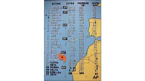 The National Hurricane Center's big board showing the list of Atlantic named storms as of late 2005. (AP)