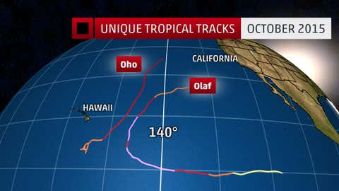 Oho formed south of Hawaii and turned to the northeast, while Olaf took a common track west across the eastern-central Pacific, before curving back into the eastern Pacific.