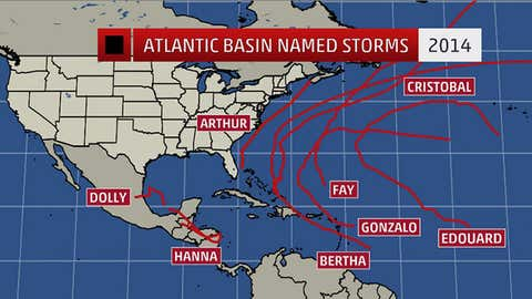 Tracks of all Atlantic tropical cyclones attaining at least tropical storm strength in the 2014 hurricane season.