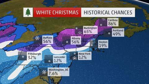 Northeast historical chances.