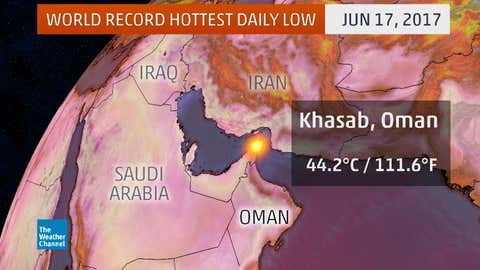The record hottest daily low temperature recorded on June 17, 2017, in Khasib, Oman.