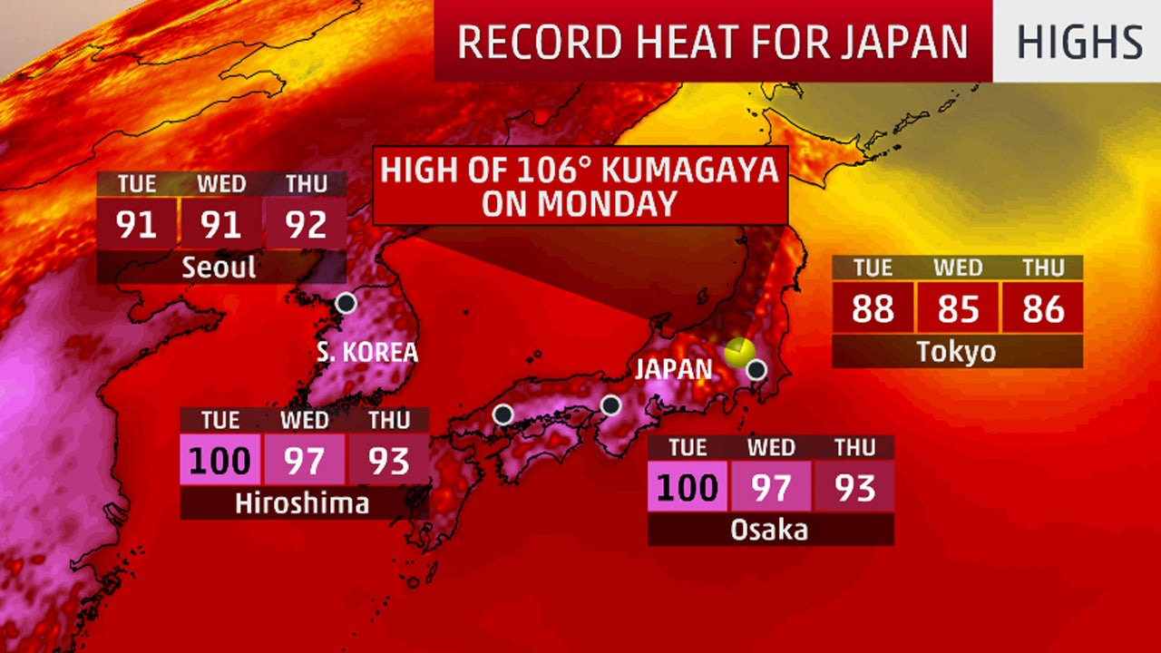 Japan's All-Time Record High Broken as Kumagaya Hits 106 Degrees