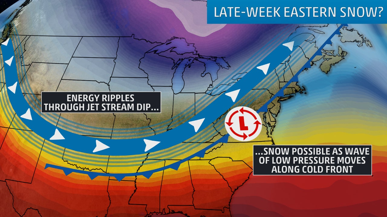 february could kick off with a new snowmaker in the
