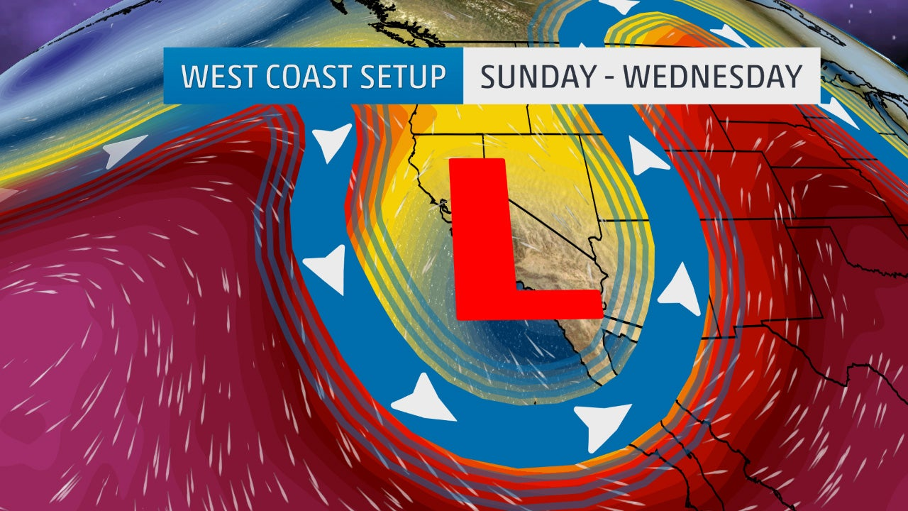 Slow Moving Low Pressure System Could Be Southern California S Last Decent Rain Of The