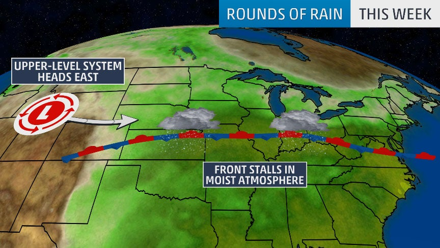 Rounds of Storms Expected From the Plains to the Ohio Valley, Mid-Atlantic This Week