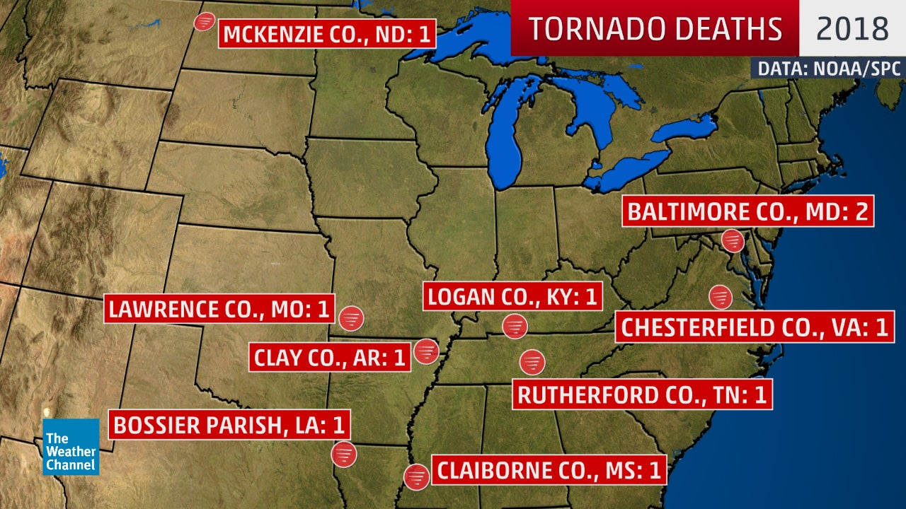 U.S. Had Its 10th Tornado Death of 2018 Last Weekend, But This Year is Still on Pace to Finish With the Fewest Tornado Deaths Since 1875