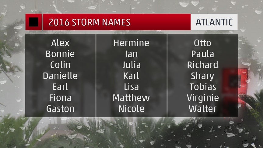 2016 hurricane names for the atlantic