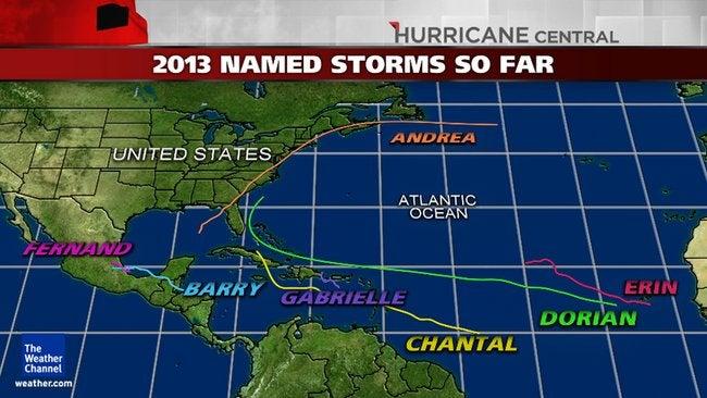 hurricane season update  humberto falls just short of