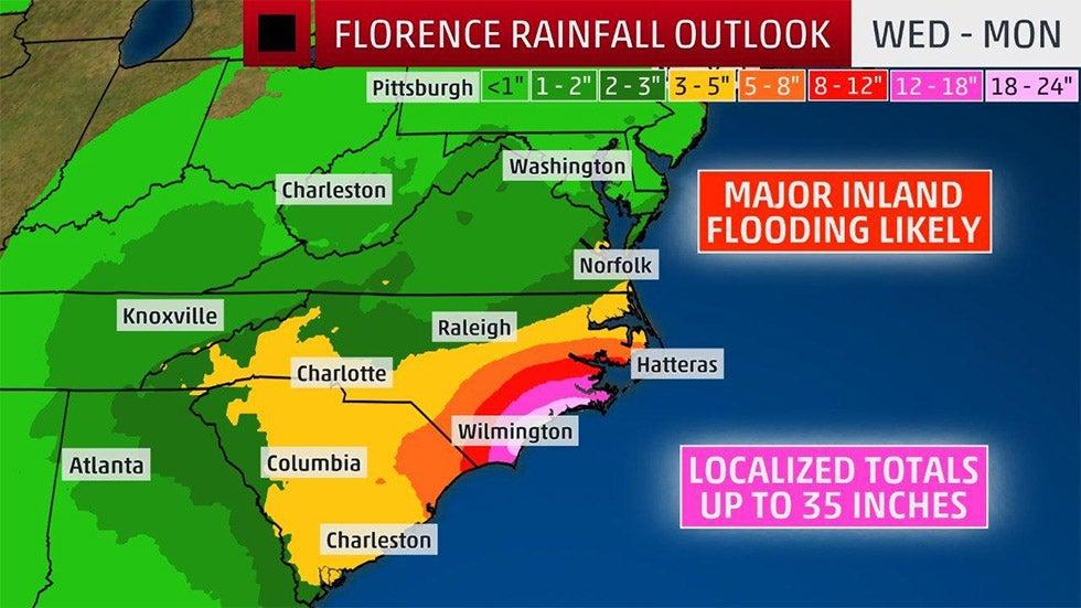 hurricane florence brings major flood threat