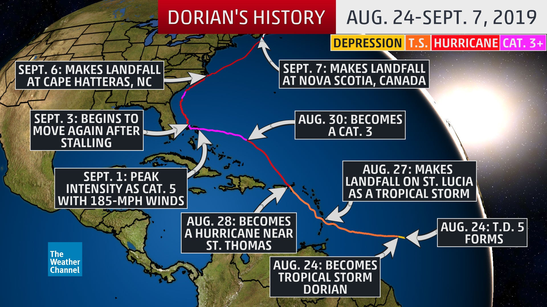 Hurricane Dorian Ravaged The Bahamas And Struck The Southeastern U S Coast Before Heading To Atlantic Canada Recap The Weather Channel