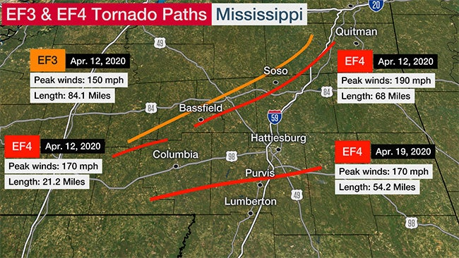 Mississippi Was Raked By Three EF4 Tornadoes Within 40 Miles of Each Other in One Week