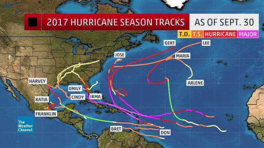 2017 atlantic hurricane season among top 10 most active in