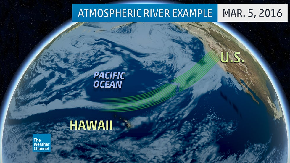 Atmospheric Rivers: A Blessing and a Curse