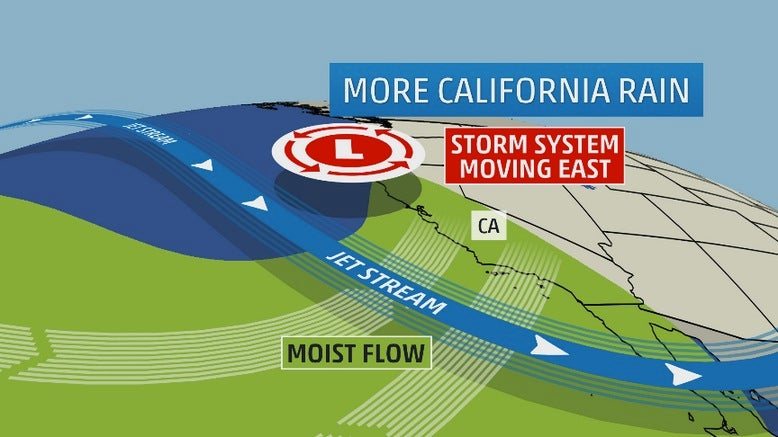 West Coast's Storm Parade: More Welcome Rain, Unwelcome Mudslides for California