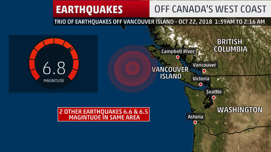 Several Strong Earthquakes Strike Off Canada's West Coast