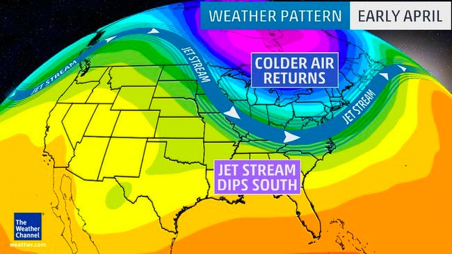 Early April Pattern Change To Bring Annoyingly Chilly Temperatures - Us jetstream map