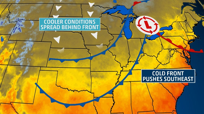 Cold Front to Erase Summer's Dog Days in Nation's Midsection, South This Week