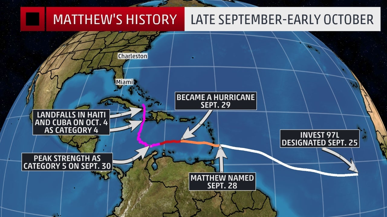 Where Hurricane Matthew Came From And How Long We Ve Been