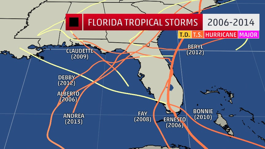 Florida Is Nearing Years With No Hurricanes The Weather Channel - Us hurricane landfall map