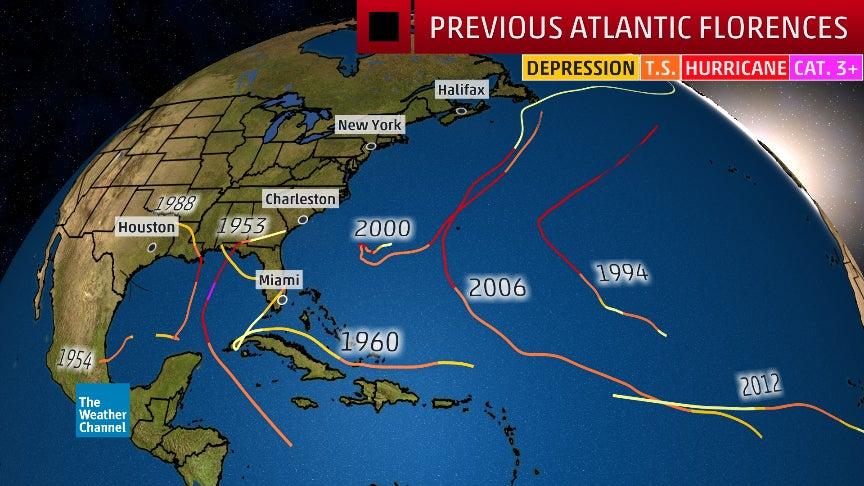 no atlantic hurricane name has been used longer than