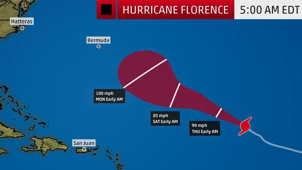 hurricane florence could threaten bermuda