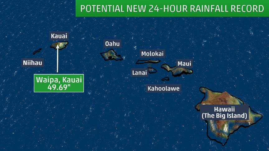 kauai  hawaii  may have set new u s  rainfall record