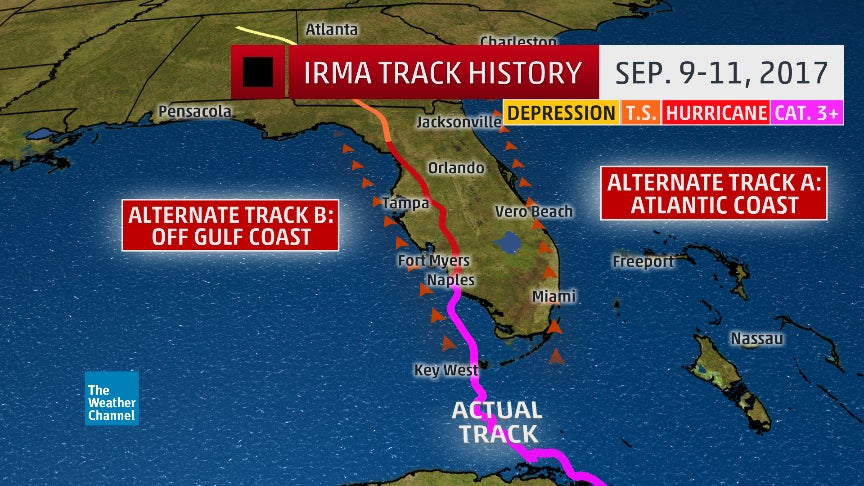 Image result for hurricane irma track