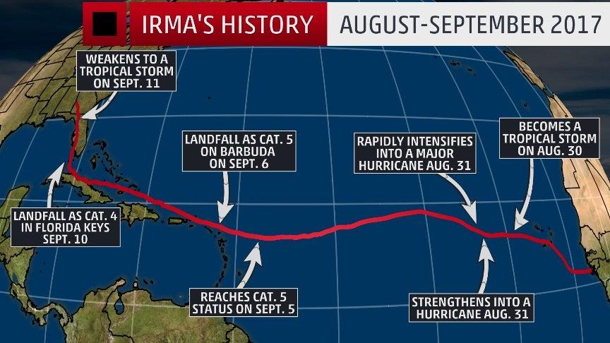 hurricane irma recap