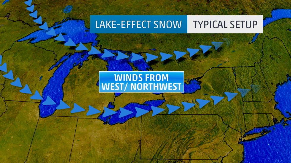 What Is Lake Effect Snow The Weather Channel