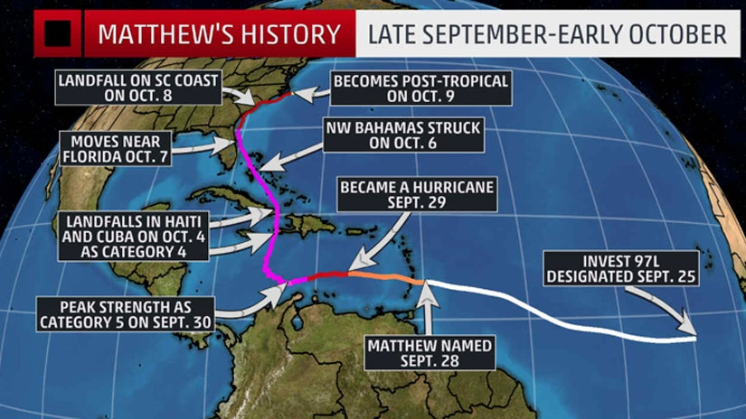 Hurricane Matthew Recap Destruction From The Caribbean To
