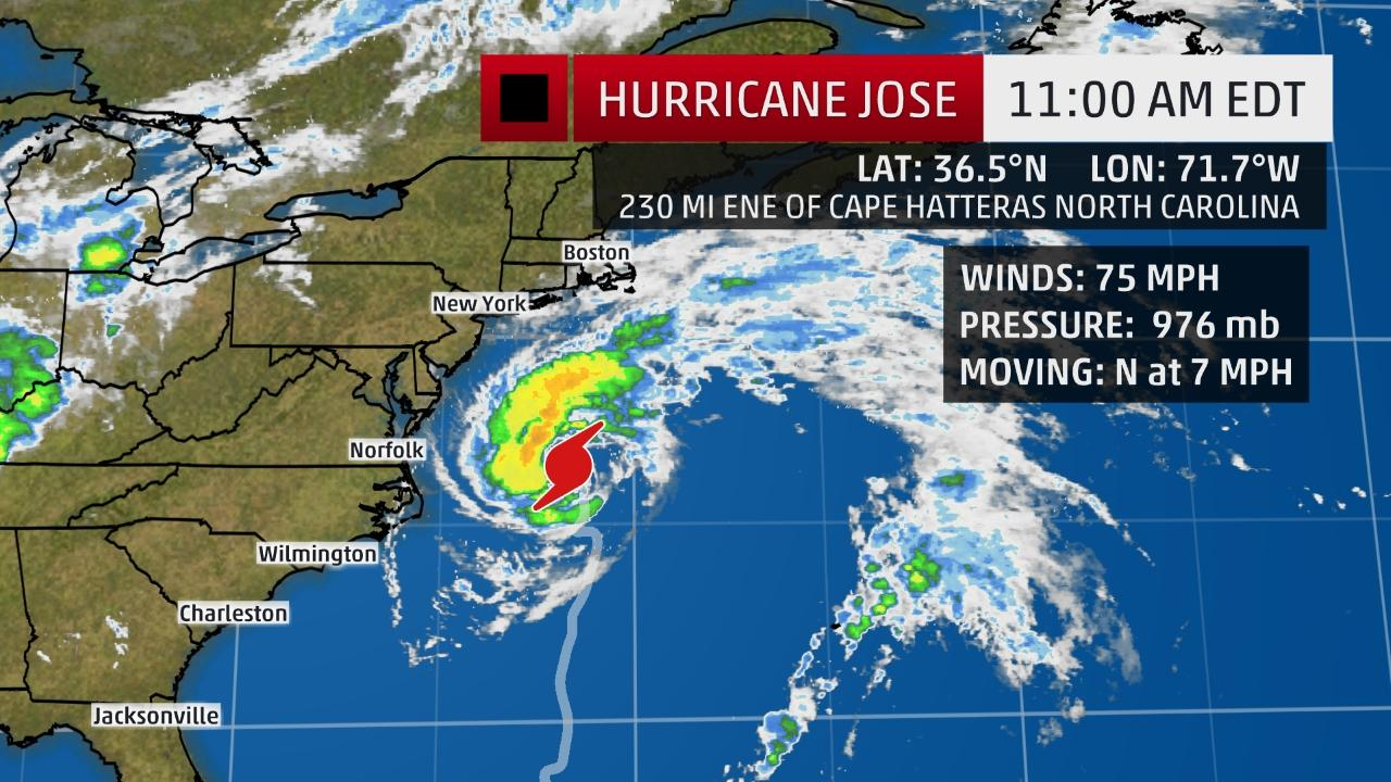 jose bringing coastal flooding  beach erosion from outer banks to northeast