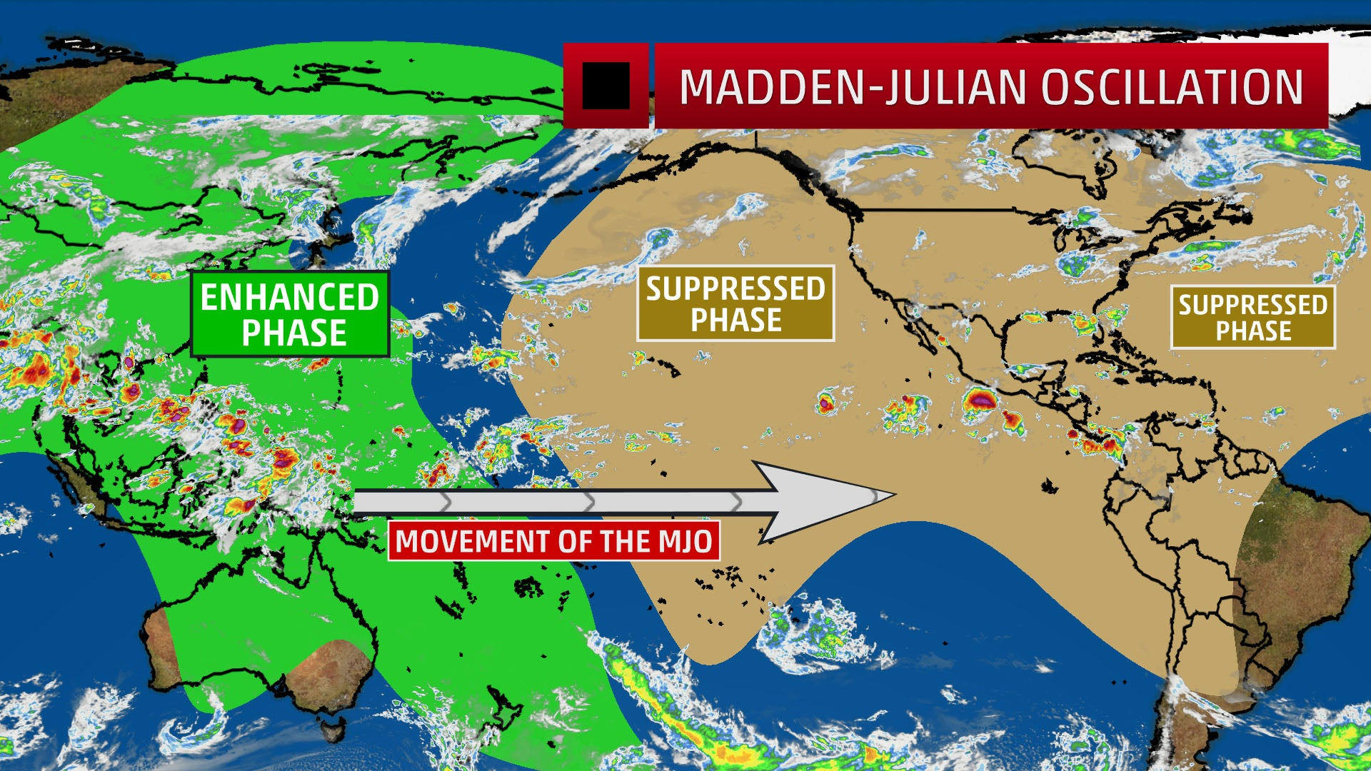 Madden-Julian Oscillation: A Factor in Hurricane Season Forecasting You May Not Have Heard of Before