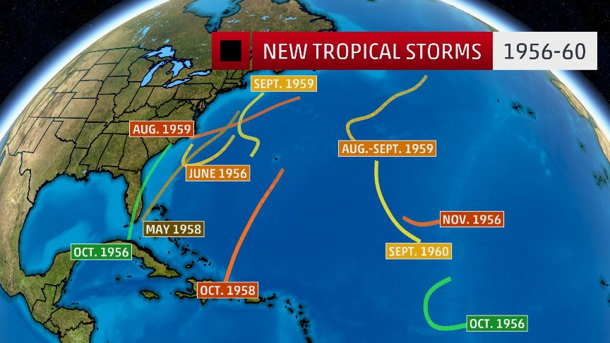 10 new tropical storms discovered in noaa reanalysis of 1956